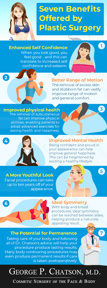 Seven Benefits Offered by Plastic Surgery: An Infographic