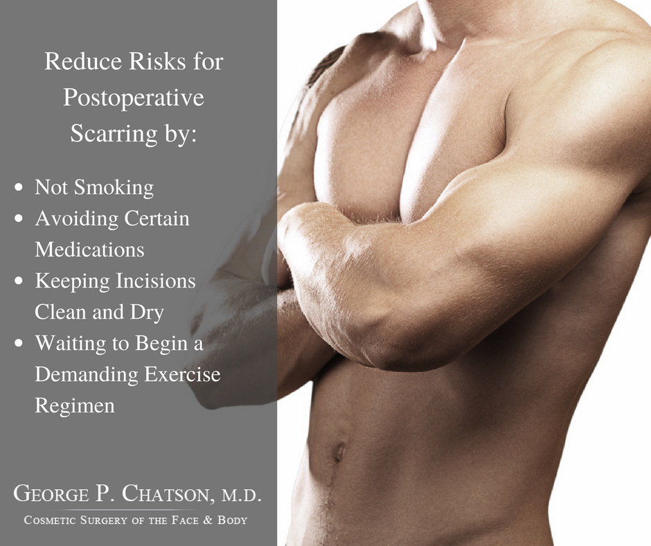 surgery smoking and reduction Breast