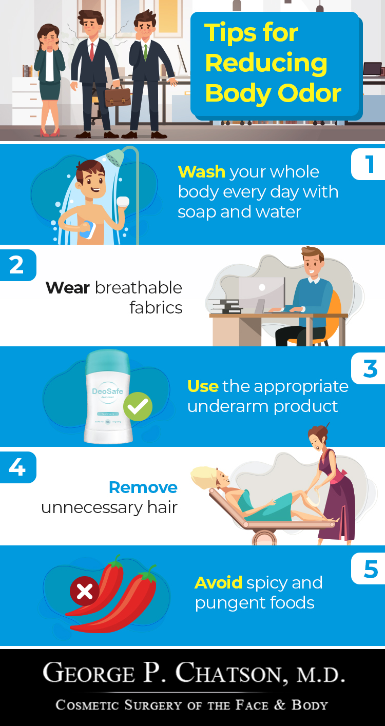 Tips for Reducing Body Odor Infographic for Andover Plastic Surgeon Dr. George Chatson