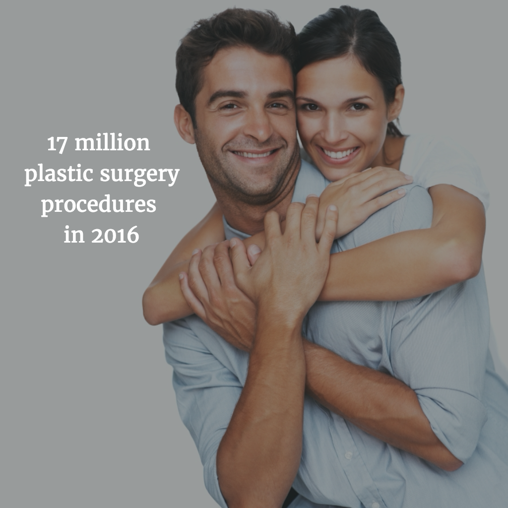 Popular Cosmetic Procedures
